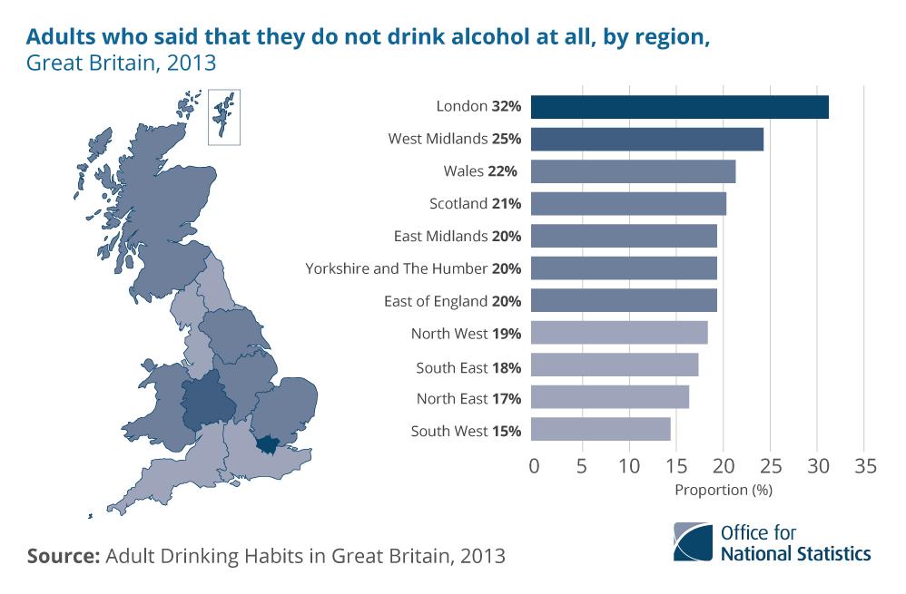 Teenage Drinking Uk Facts