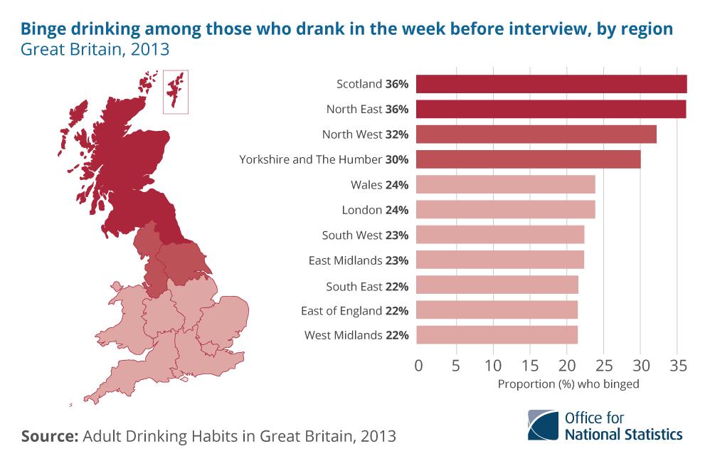 Underage Drinking Statistics Uk