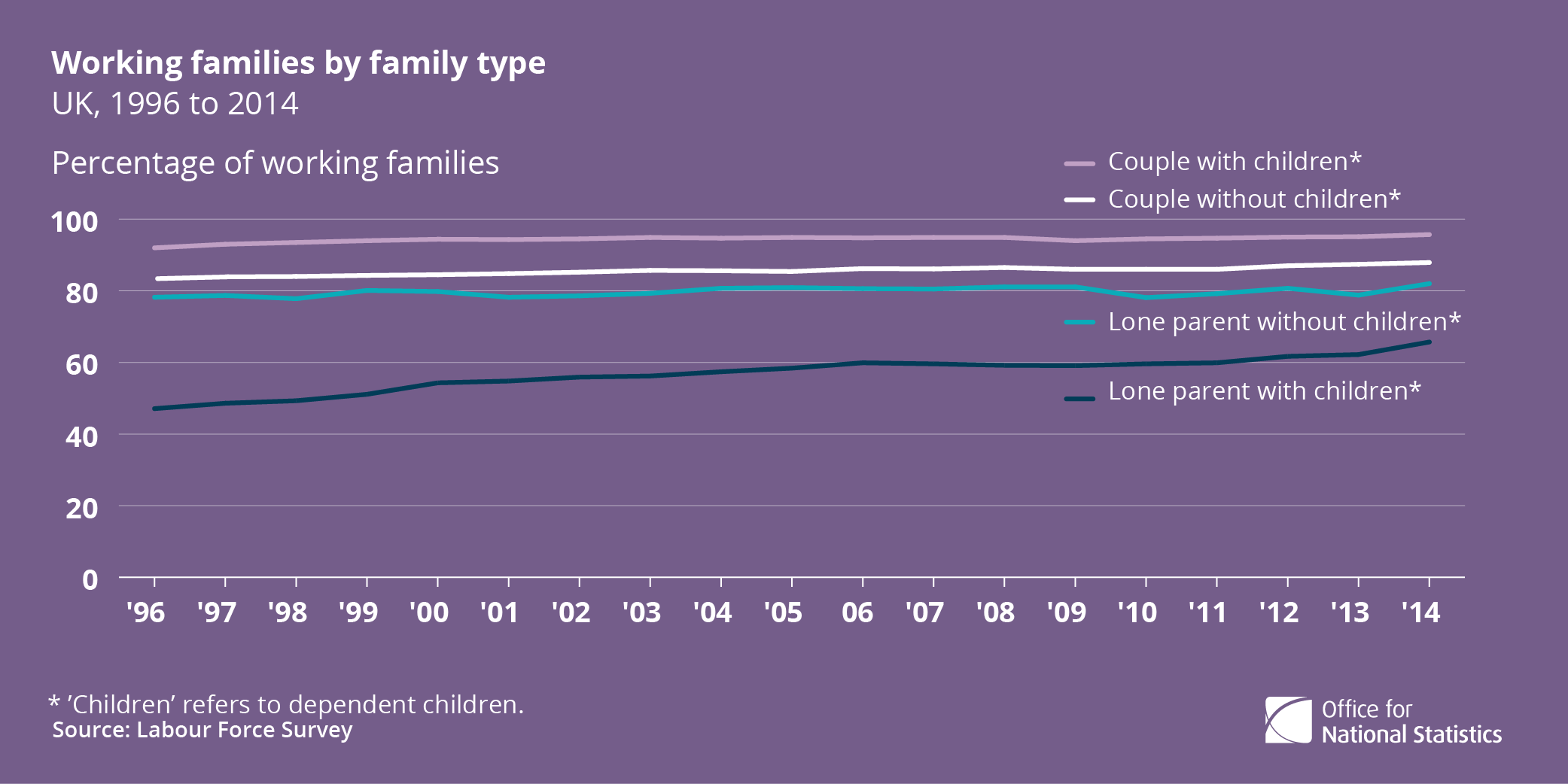 int families day[list]FINAL-04