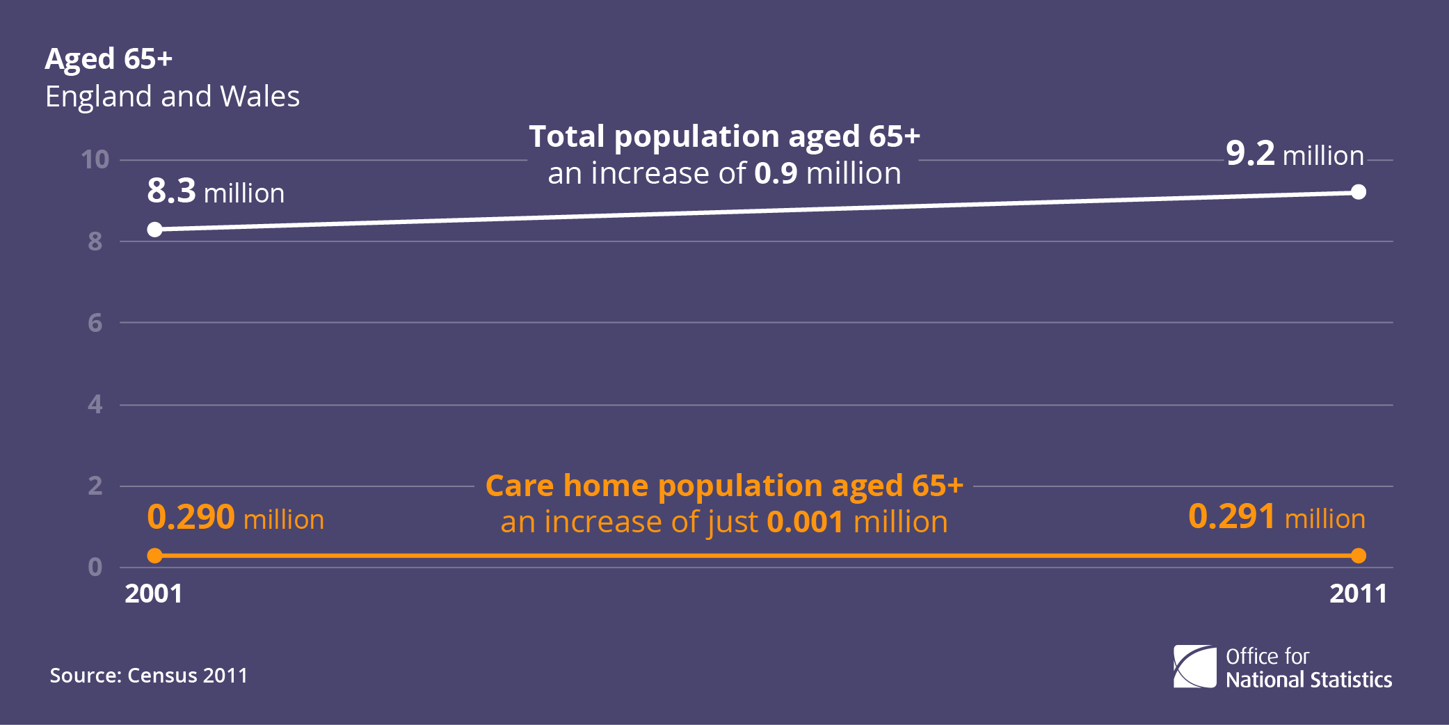 older_people_and_care[list]1-04