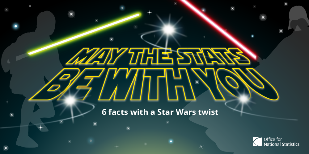 May the stats be with you - 6 facts with a Star Wars twist