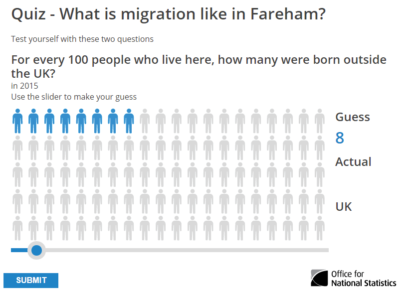 migration_quiz