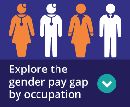 Explore the gender pay gap by occupation